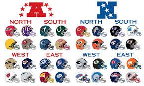 NORTH BY NORTHWEST  – דרוג בתי ליגת ה- NFL / פריים טיים זק